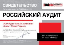 Св-во Экспера РА за 2015г.-аудит